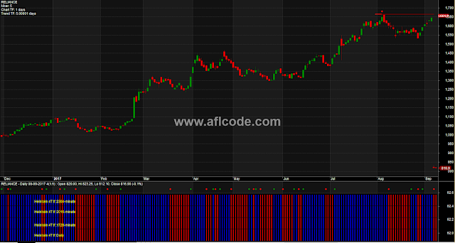 HAS Intraday Trading System See Instructions In AFL