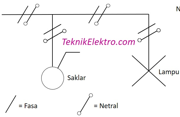contoh diagram singgle line