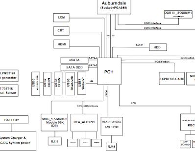 6050A2338402-MB-A02  Toshiba Satellite  L630 L635 Schematic
