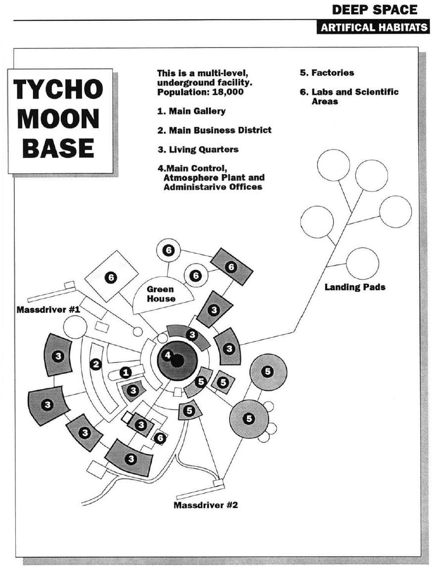 Tycho Moon Base in Cyberpunk universe (as of 2025)