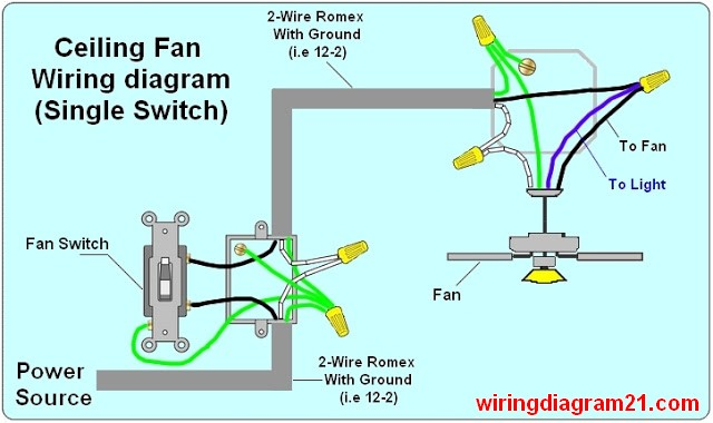 Ceiling Fan Light Wiring Diagram : Ceiling fan wiring diagram light switch house electrical