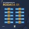 www.seuguara.com.br/Brasileirão 2021/tabela/