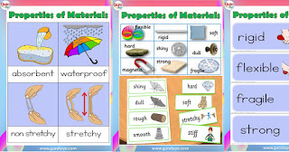 PROPERTIES OF MATERIALS (Science IM) - Free Download