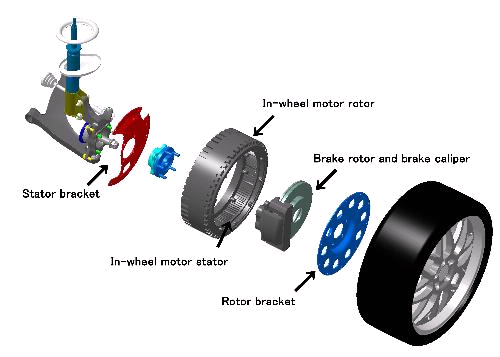 The Advantages And Safety Point Of View Of A Wheel Hub
