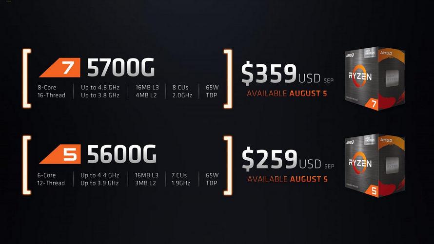 AMD Ryzen 5000G Fiyatları