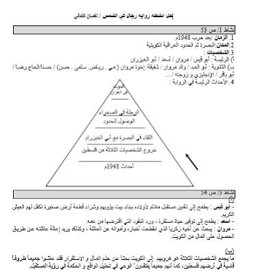 انشطة درس رجال في الشمس في اللغة العربية الصف الثاني عشر الفصل الثالث