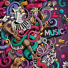 the Musical Sounds
