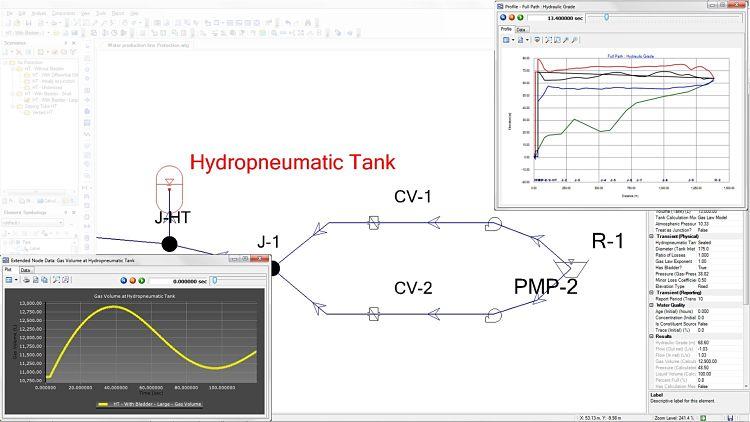 Captura de imagen de Hammer un software para predecir efectos de golpe de ariete