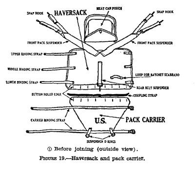 Webbingbabel: US Army M-1928 pack or haversack