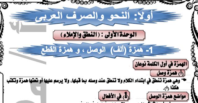 أقوي مذكرة نحو للثانوية العامة 2019 مستر محمد عز