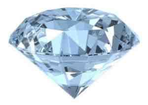 ये कैसा प्यार ?? - प्यार और सम्मान किसी तारिक विशेष के मोहताज नही !! | Gyansagar ( ज्ञानसागर )