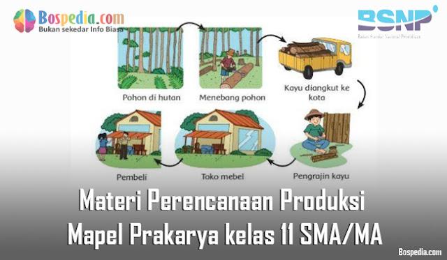 Materi Perencanaan Produksi Mapel Prakarya kelas 11 SMA/MA