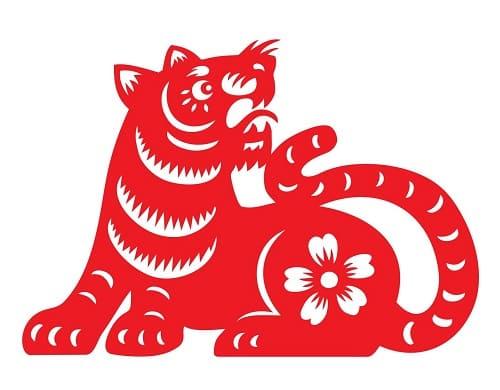 Shio Macan 2020