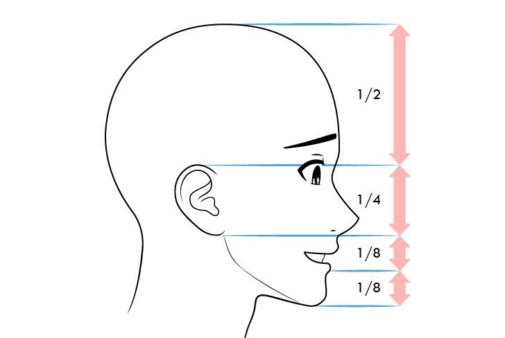 Anime laki-laki proporsi wajah tampilan samping ekspresi malu