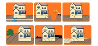 สร้างบ้านอย่างไรไม่ให้บ้านทรุด