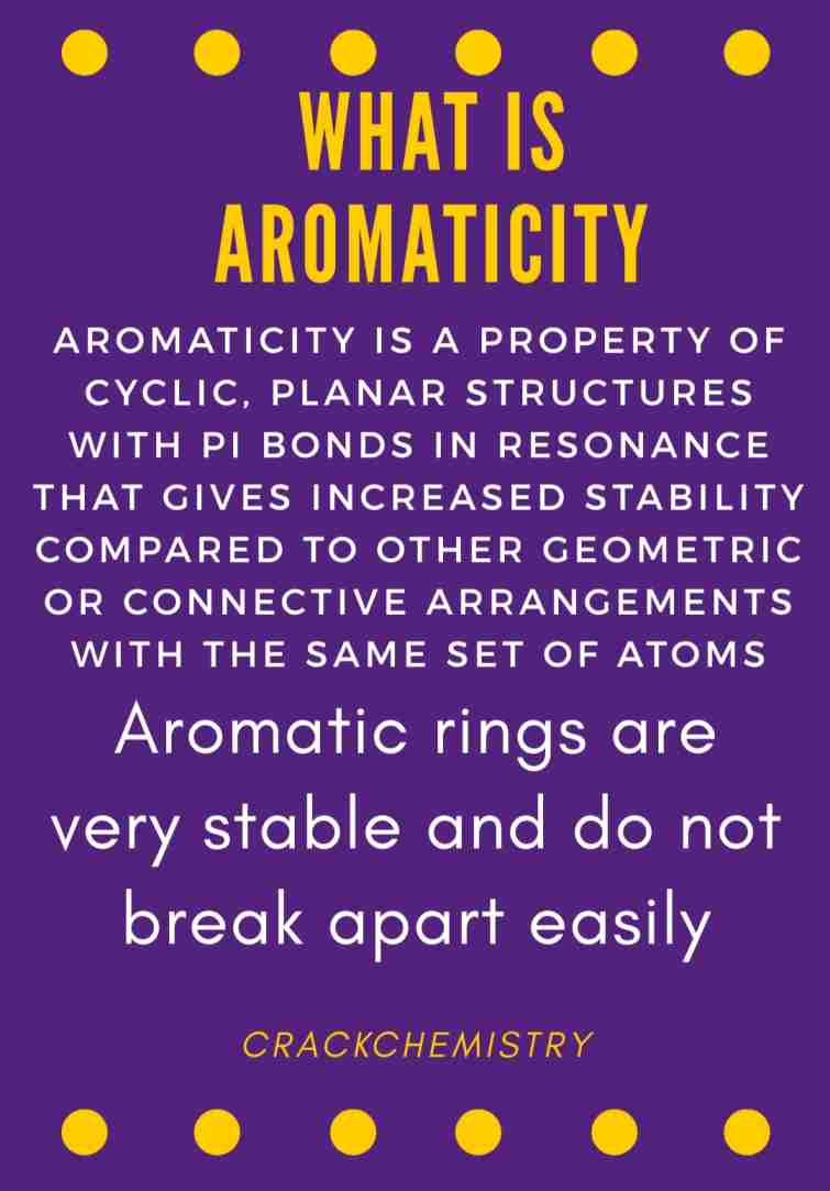 Aromaticity,aromatic compounds definition