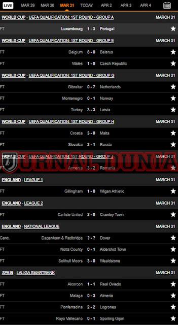 Hasil Pertandingan Sepakbola Tadi Malam,Rabu Tanggal 31 Maret - 01 Maret 2021