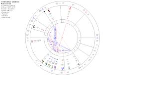 Η αστρολογια της συμφωνιας 21-2-2012 που σωζει της τραπεζες και μονο