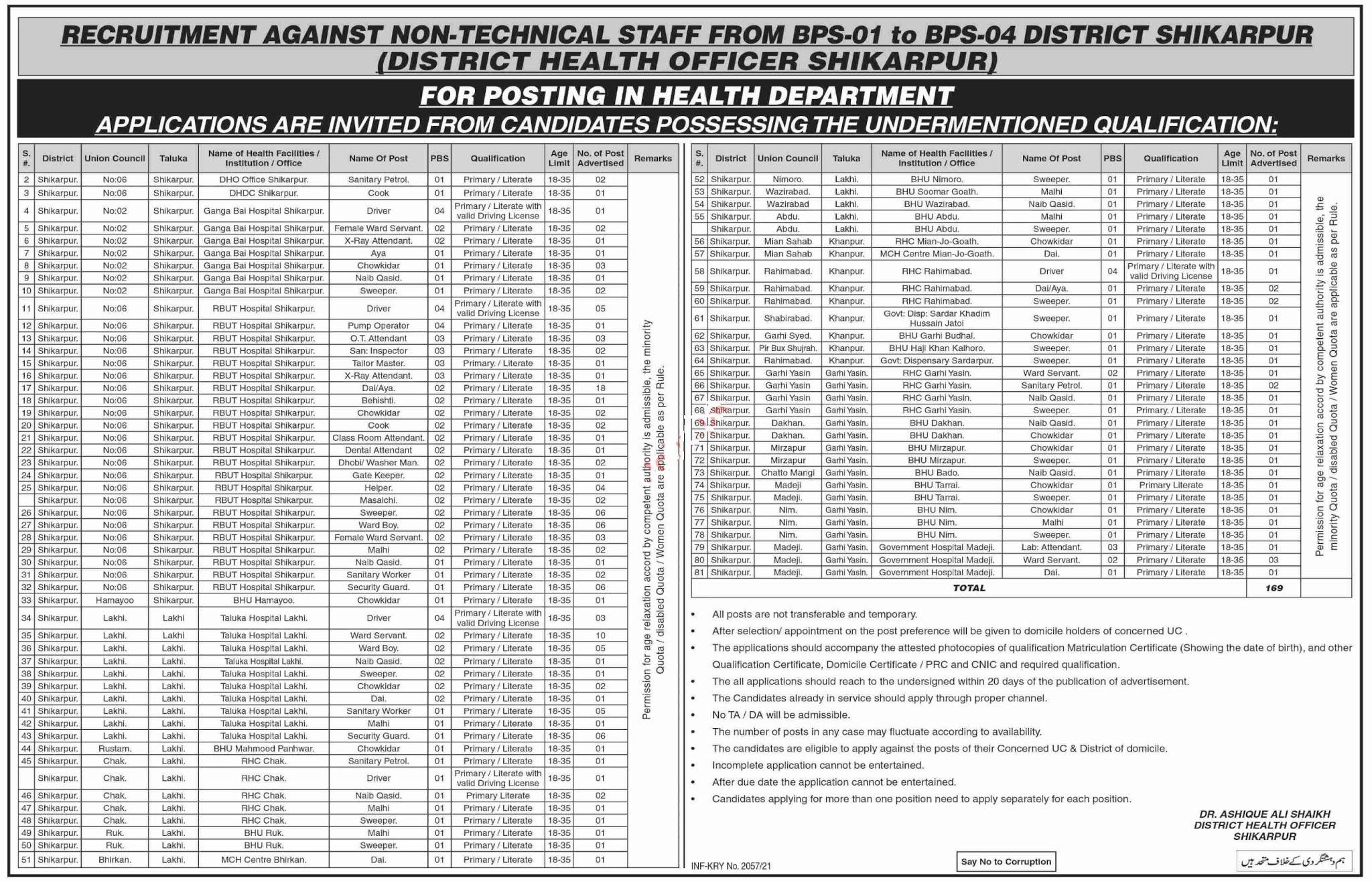 Latest Health Department Shikarpur Jobs 2021 | 169 Posts