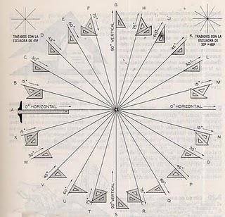 250 Ideas De Dibujo Tecnico Técnicas De Dibujo Disenos De Unas Vistas Dibujo Tecnico