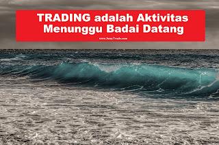 belajar trading investasi saham forex aktivitas menunggu badai trend market swing strategi reversal retrace koreksi recovery