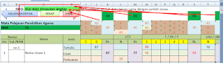 indikator jumlah data aplikasi raport ktsp