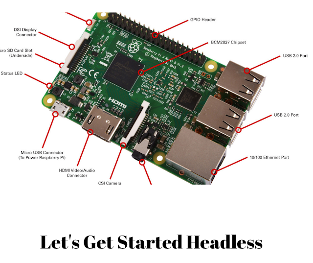 Raspberry Pi 4 -Getting started headless (Without Monitor and Keyboard) setup through ssh