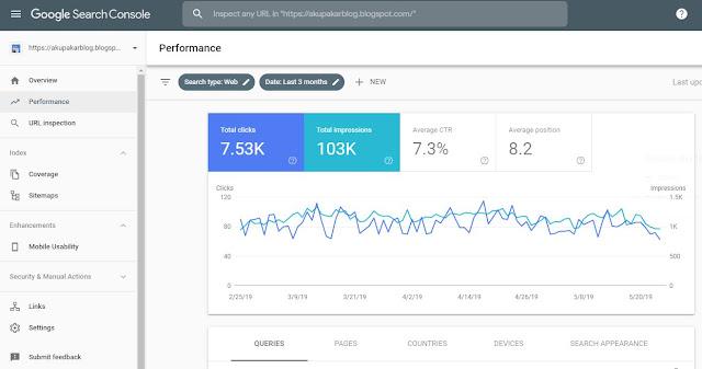 Google%2BImpression - Bagaimana Cara Meningkatkan Web Impressions