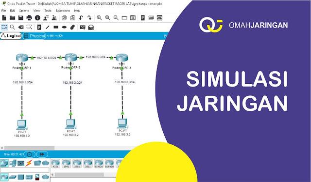 Pengertian dan Konfigurasi Routing IGRP (Internal Gateway Routing Protokol)