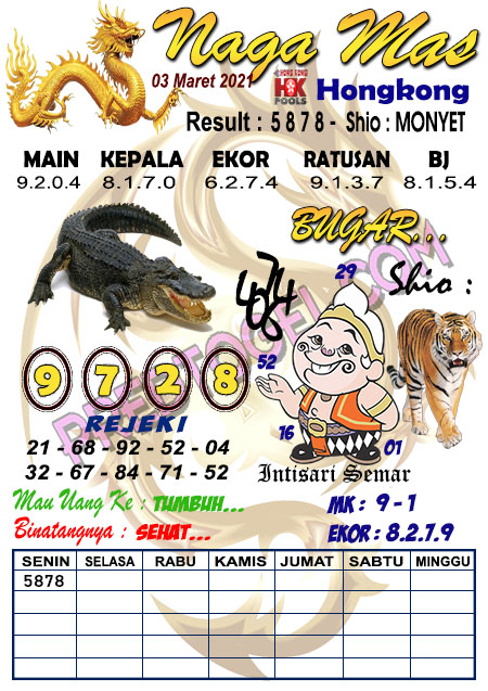 Syair Hk Nagamas Rabu 03 Maret 2021