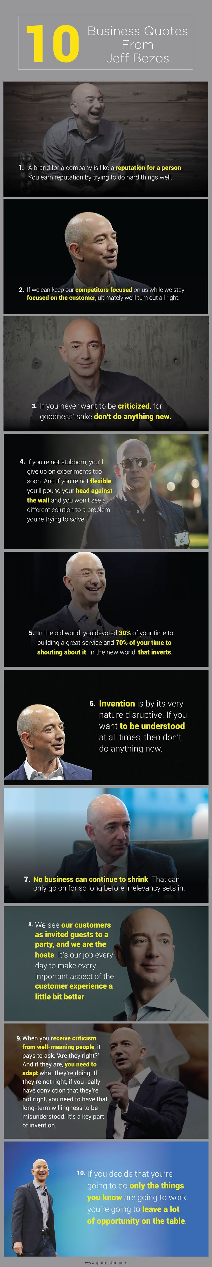 10 Business Quotes From Jeff Bezos [Infographic]