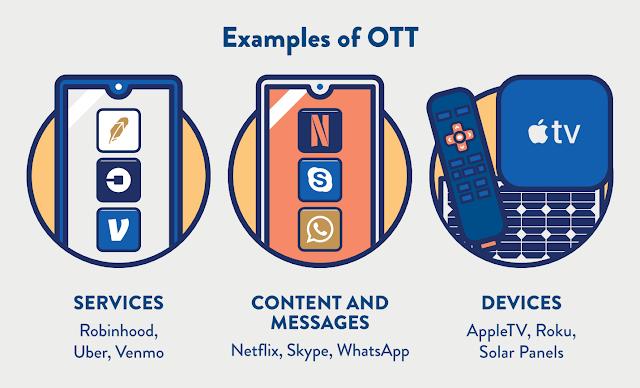 Over-the-Top (OTT)