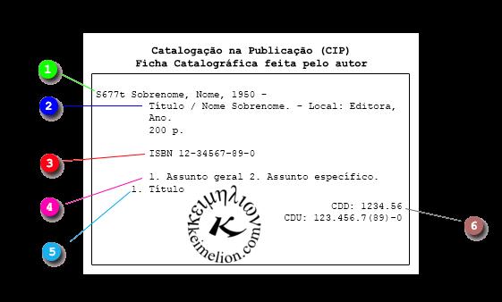 Faça sua própria ficha catalográfica. Ela é necessária na tese e na dissertação.
