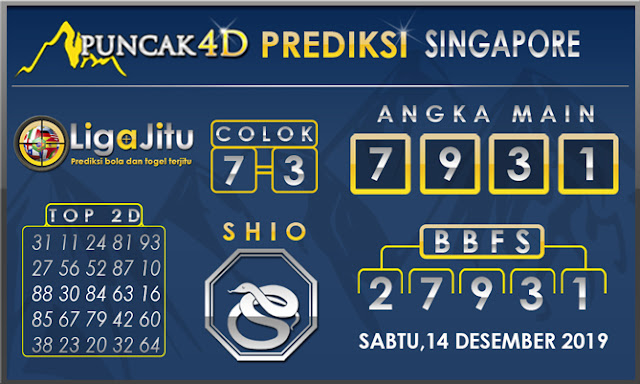 PREDIKSI TOGEL SINGAPORE PUNCAK4D 14 DESEMBER2019