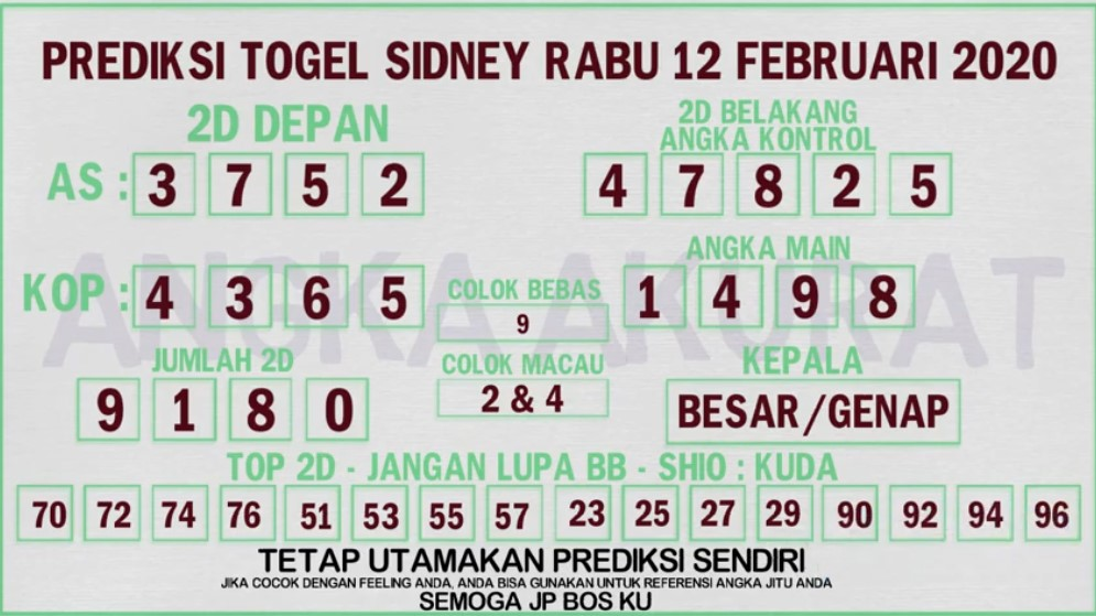 Prediksi Togel Sidney Sabtu 08 Februari 2020 - Prediksi Togel JP