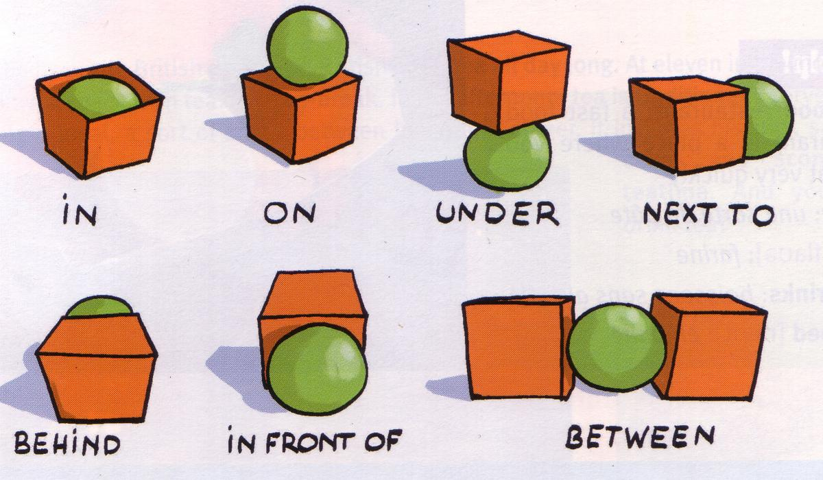 Prepositions of locations
