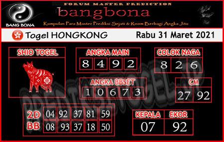 Prediksi Bangbona HK Rabu 31 Maret 2021