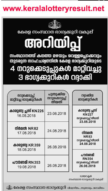 New Draw date for postponed kerala lottery result aughust 2018