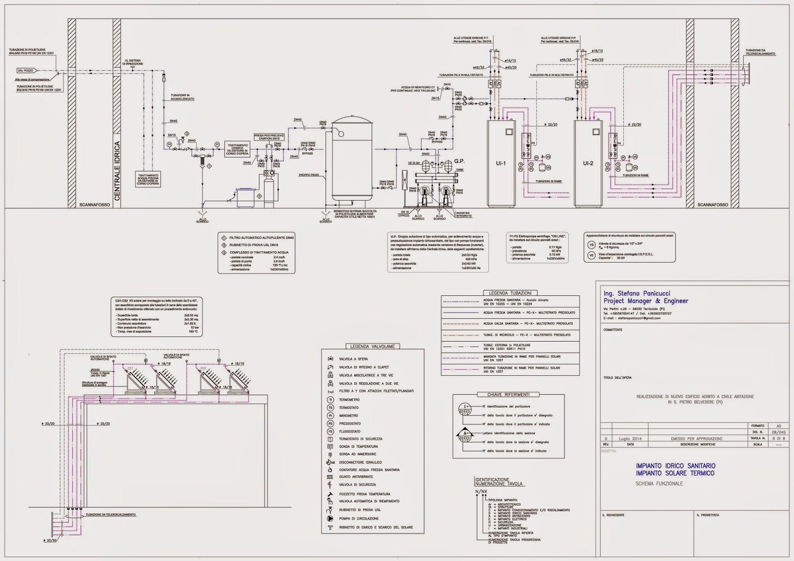 Schema Elettrico Funzionale : V studio engineering vetrina professionisti