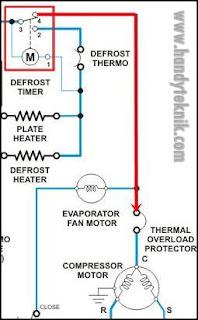 Wiring diagram kulkas 2 pintu