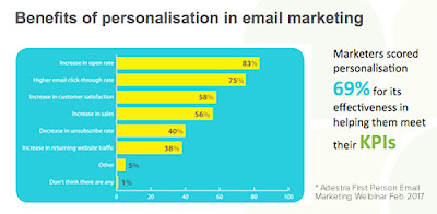 email marketing strategy ideas