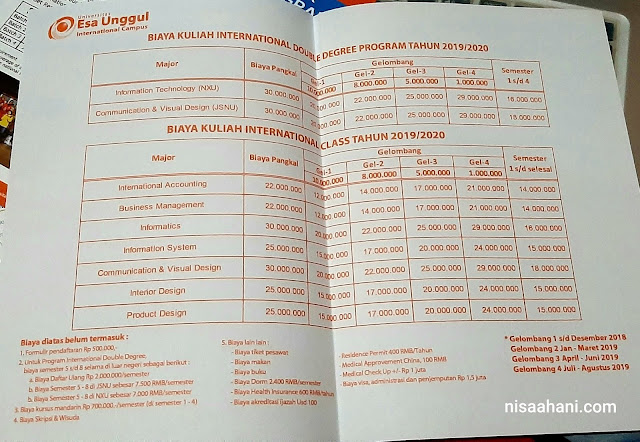 Biaya Kelas Internasional Universitas Esa Unggul