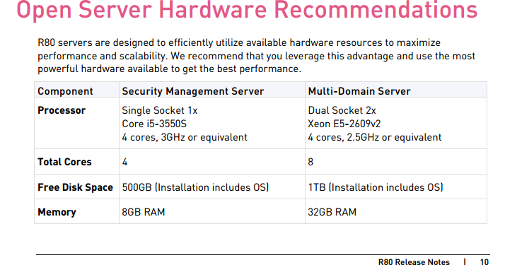 CCMA's blog: Check Point adds R80 hardware recommendations to the