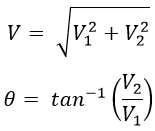 Co-ordinate Type Potentiometer