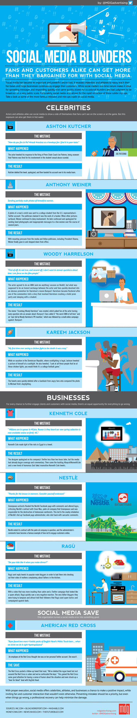 Social Media Blunders #infographic