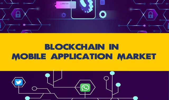 Blockchain In Mobile Application Market #infographic