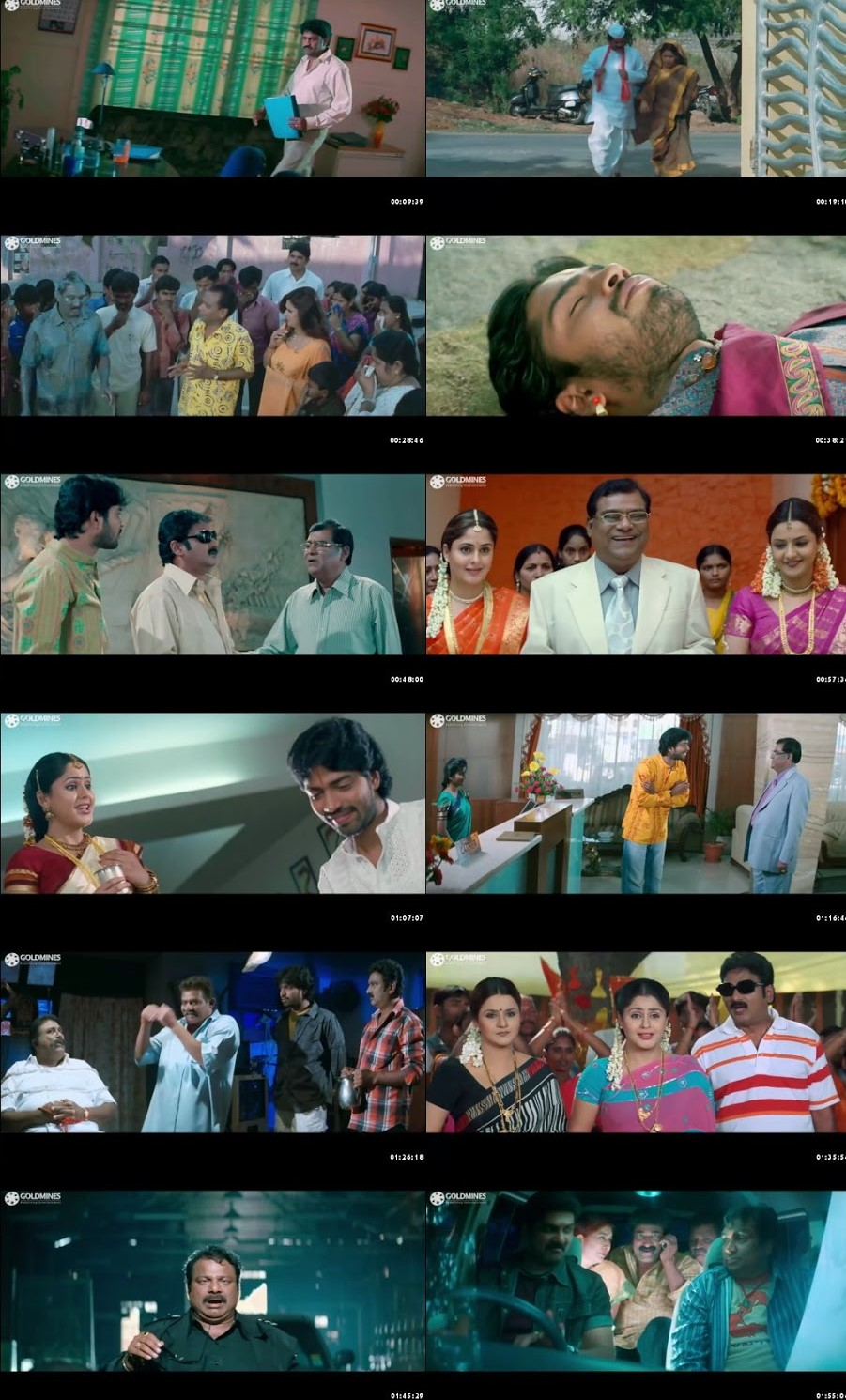 Bommana Brothers Chandana Sisters 2008 Hindi Dubbed Movie Download HDRip 720p