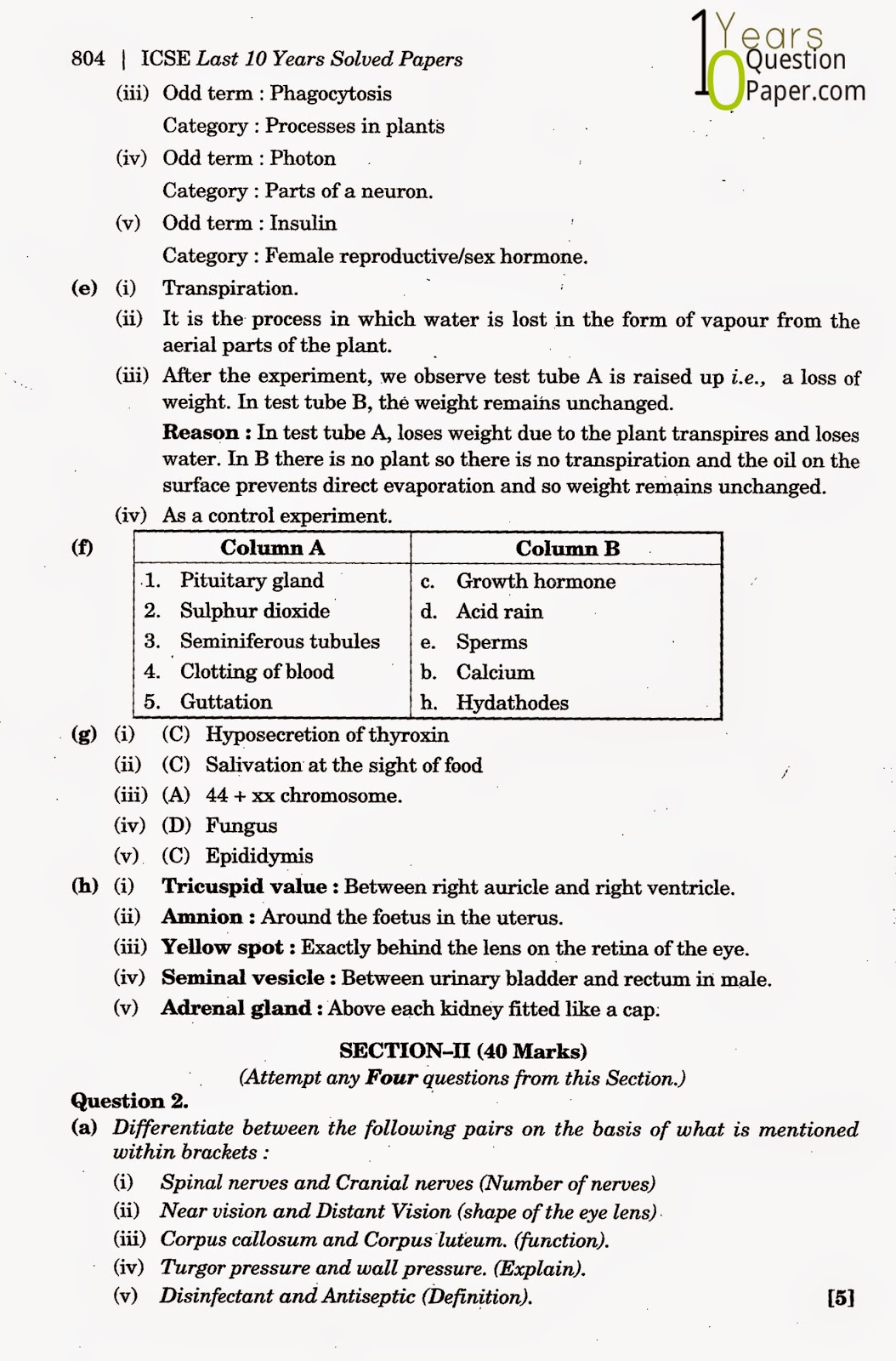 Icse Biology Solved Board Question Paper Class 10