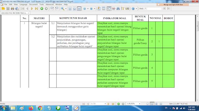 Kisi-kisi Soal PAS Mapel Matematika Kelas 6 Semester 1 Kurikulum 2013 Revisi Terbaru