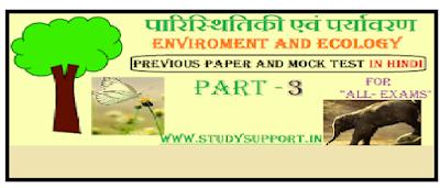 Environment GKMCQs